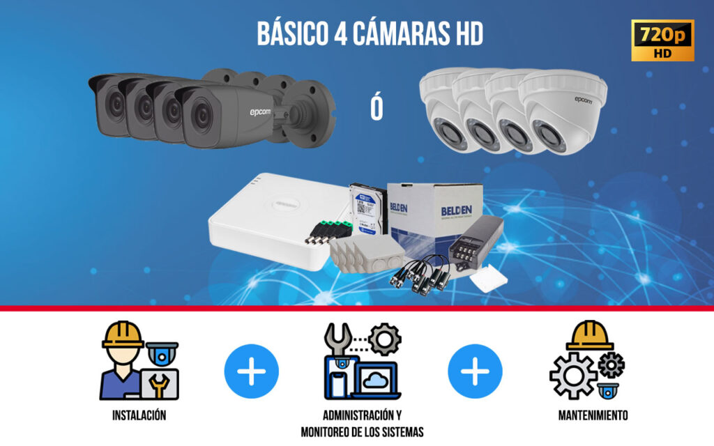 CCTV EN LA NUBE
